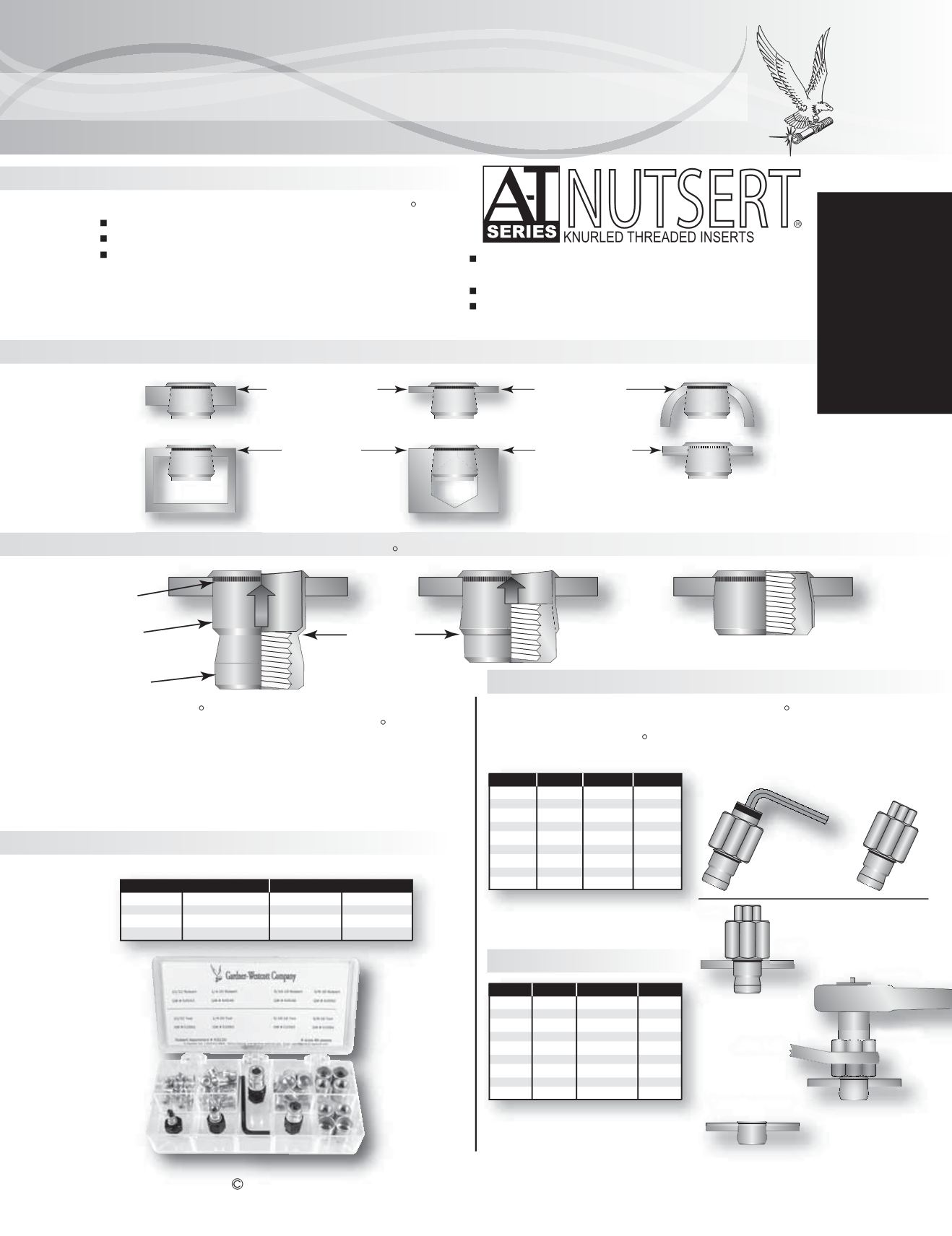 """Gardner-Westcott Company - page 109. 109. Electrical andNutserts.  HandymanStyleAssortmentwithTools. """""""